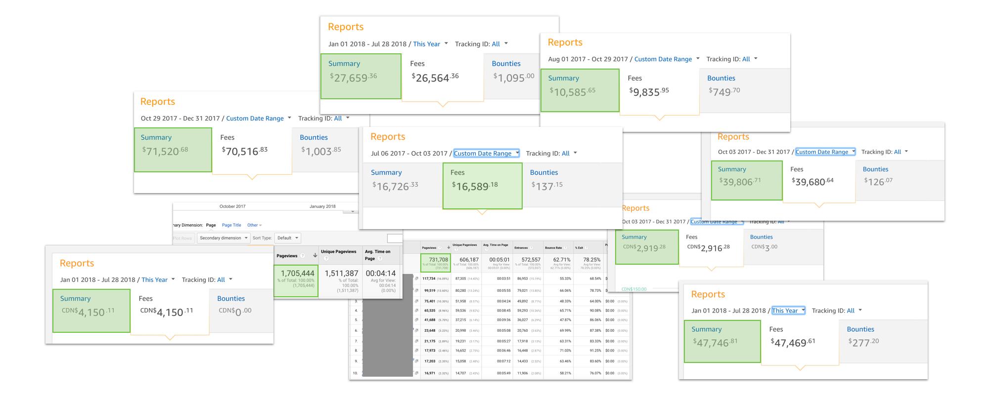 compilation of Digital Worth profit report
