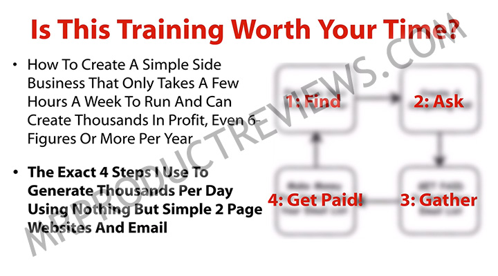 1k a day fast track 4 step process